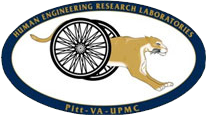Human Engineering Search Lab